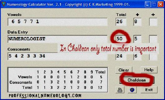 Cool Chaldean Numerology Vowels Chaldean Numerology Interior Design Ideas Gentotryabchikinfo